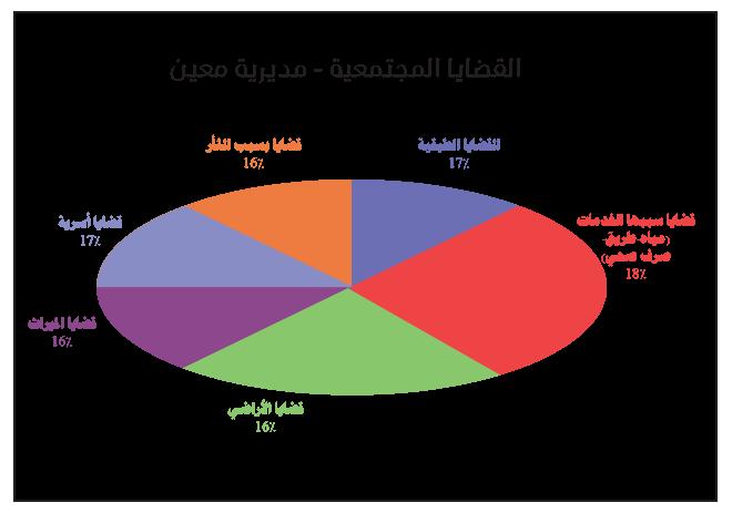 Maee-chart-1